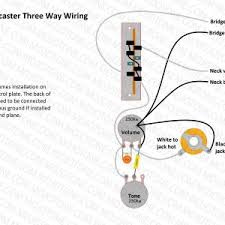 hsh wiring schematic archives ipphil com luxury hsh wiring diagram 3 way switch schematic wiring diagram hsh wiring diagram guitar new wiring diagram guitar 3 way switch fresh wiring diagram for 3