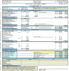Pro Forma Calculator Template Excel Real Estate Template Investment Spreadsheet