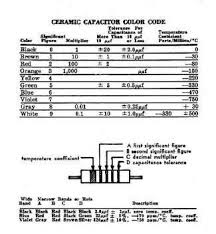 Standard Capacitor Values Color Codes Rf Cafe