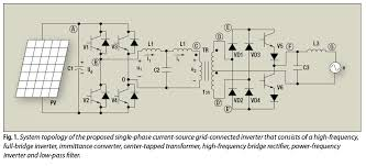 wiring diagram single phase cur source grid connected inverte that consists of a high frequency and