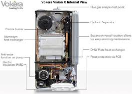 How To Relight Pilot Light On Vokera Boiler Vokera Boiler Nest Saga Diynot Forums
