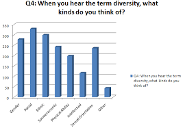 diversity in higher education today higheredjobs diversity in higher education today higheredjobs