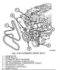 solved picture serpentine belt diagram 2006 chrysler fixya 2006 chrysler pacifica serpentine belt routing