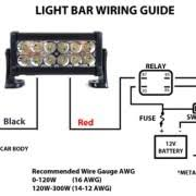 genssi 36w led light bar off road truck work light 4×4 spot genssi 36w led light bar off road truck