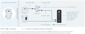 wiring diagrams 4 wire telephone cable telephone master socket broadband wiring diagram at Telephone Wiring Diagram Master Socket
