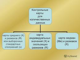 Презентация на тему Инновационный Евразийский Университет  8 Контрольные
