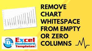 Remove Excel Chart Whitespace From Empty Or Zero Columns Part 1
