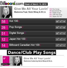 Category Billboard Madonna On Italian Charts Tv Magazines