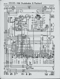 industrial electrical wiring wiring diagram pro industrial electrical wiring wonderful industrial electrical wiring diagrams me adorable blurts industrial electrical wiring standards