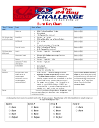 Advocare Cleanse Chart Paradigmatic Advocare 10 Day Cleanse Checklist 2019