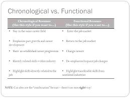 Chronological Format Resume Sample Transform Chronological Resume ...