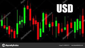 Stock Chart Japanese Candles Finance Stock Photo