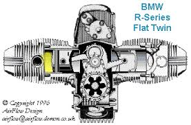 bmw boxer engine diagram bmw wiring diagrams