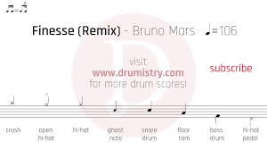 Bruno Mars Finesse Remix Drum Score