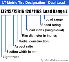 Light Truck Tyre Load Rating Chart Light Truck Tire Designations Examples