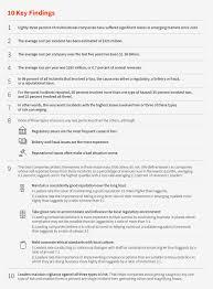 100 Sql Server Developer Resume Sample Sql Bi Ssas Ssis