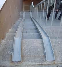 wheelchair problem solved