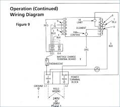 dayton electric heater wiring diagram trusted wiring diagrams \u2022 electric heater wiring diagram dayton gas heater schematic product wiring diagrams u2022 rh genesisventures us electric garage heater wiring diagram