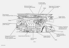2003 passat engine diagram the portal and forum of wiring diagram • vw jetta 2003 engine diagram simple wiring diagram rh 27 mara cujas de 2003 vw passat 1 8 turbo engine diagram vw passat 1 8t engine diagram