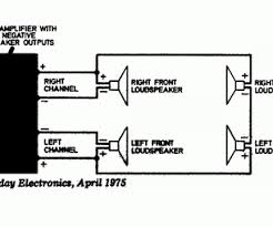 kenwood surround sound wiring diagram photo album wire diagram surround sound systems wiring diagram image into this blog