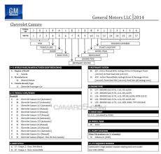 Chevrolet Silverado Vin Decoder Chart Bedowntowndaytona Com