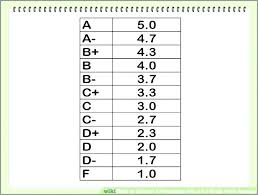Excel Gpa Calculator Excel Calculator Excel Grade Calculator ...