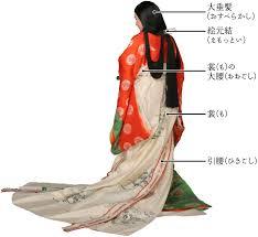 十二単の基礎知識 知りたい 一般財団法人 民族衣裳文化普及協会