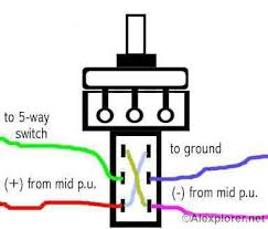 fused 3 position push pull switch wiring fused wiring diagram for push pull switch wiring auto wiring diagram on fused 3 position push pull