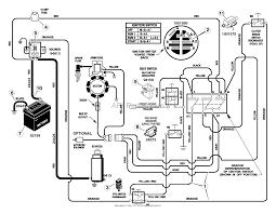Kohler Two Cylinder Wiring Diagram