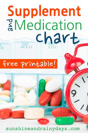 Supplement And Medication Chart Printable Printables
