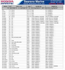 Honda Vin Identification Chart Honda Model Number Finder Honda Outboard Spare Parts