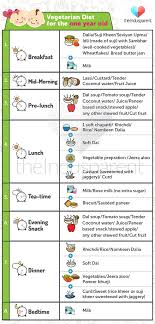 diet plan after birth best baby diet chart for your 1 year old check out now