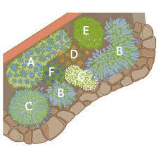 Small Picture Flower Garden Designs Flowers Three Season Bed Tattoo Design Bild