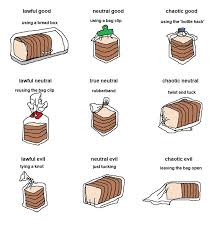 Bread Twist Tie Color Chart Do You Know What The Color Of Your Bread Twist Tie Means