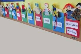 Chart Activities For Preschool Daily Attendance With Individual Stick Puppets Teach Preschool