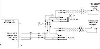 diagrams 1000496 rugged ptt wiring diagram aeroelectric aircraft wiring guide at Aircraft Wiring Diagrams