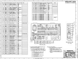 freightliner cascadia fuse diagram wiring info \u2022 2009 Freightliner Fuse Box Location old fashioned 2006 freightliner electrical wiring diagrams rh itseo info freightliner cascadia wiring diagrams freightliner cascadia fuse box location