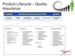 Advanced Product Quality Planning Iamfree Club
