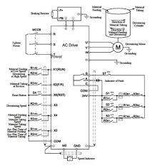 28 [vtdrive technology limited 07 04 13] www 123wiringdiagram s drive programmer at Pg Drives Technology S Drive Wiring Diagram