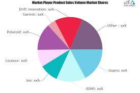 Gopro Organizational Chart Action Camera Market Seeking Excellent Growth Gopro Sony