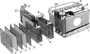 Реферат Конструкция устройство и принцип работы аккумуляторной  1 2 Устройство аккумуляторной батареи