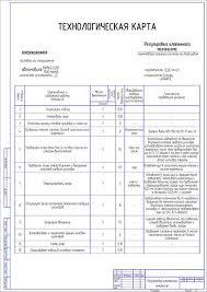 Курсовая Организация тенхологического процесса зоны ТР КАМАЗ  Технологическая карта регулировки клапанного зазора автомобиля КАМАЗ 5320