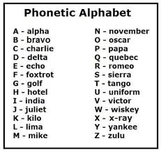 The following explanations and exercises will help you learn both the spelling and pronunciation of the 26. Ve3sp Com Andre Vanier Amateur Radio Operator On Twitter The Phonetic Alphabet Helps Hams Communicate Similar Sounding Letters Like B D V Try Spelling Your Name Hamradio