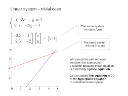 let s say you have two linear equations with two variables each if these equations constitute a system then there may be some combination of variables