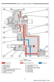 wiring diagram for ford 5000 tractor the wiring diagram 6610 ford tractor wiring diagram 6610 wiring diagrams for wiring diagram