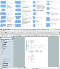 Process Flow Chart Examples Free Create Flow Chart Free 24 Silverado Wiring Diagram Free Flowchart 1