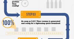 Resume How To Make Kick Butt Resume Beautiful Resume Maker