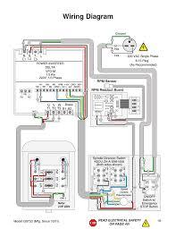 3 phase wiring plugs car wiring diagram download cancross co Transformer Wiring Diagram Single Phase 3 phase motor wiring u v w on 3 images free download wiring diagrams 3 phase wiring plugs 3 phase motor wiring u v w 8 motor start cap wiring wye delta single phase transformer wiring diagram