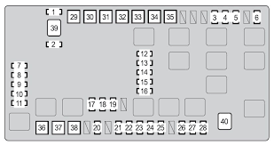toyota 4runner fifth generation n280 2009 fuse box diagram toyota 4runner fifth generation n280 2009 fuse box diagram