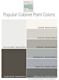 paint color schemeRemodelaholic  Trends in Cabinet Paint Colors